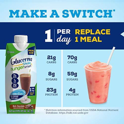 Glucerna Hunger Smart Meal Size, Diabetes Nutritional Shake, Meal Replacement To Help Manage Blood Sugar, Rich Chocolate 16 Fl Oz, 12 Count